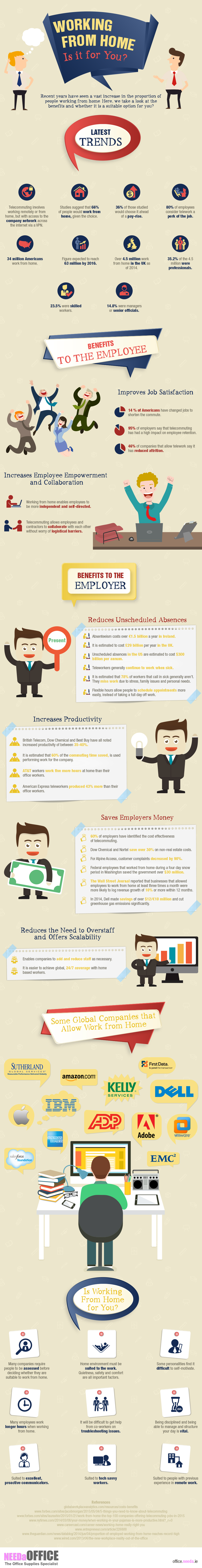 Working-From-Home-Infographic (2)