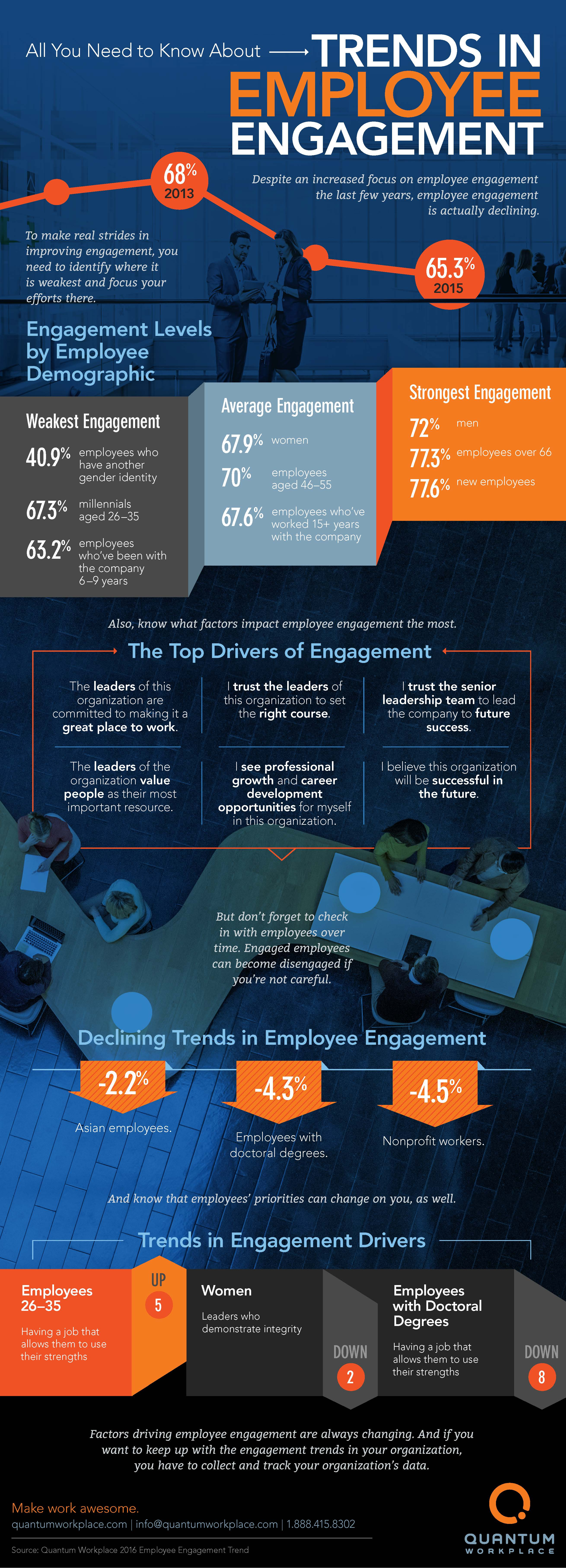 QW-TrendsInfographic-972_Page_1