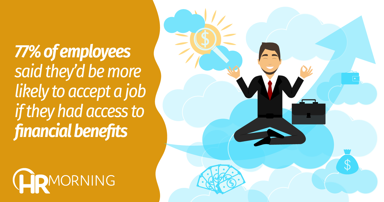 77 percent of employees said they would be more likely to accept a job if they had access to financial benefits